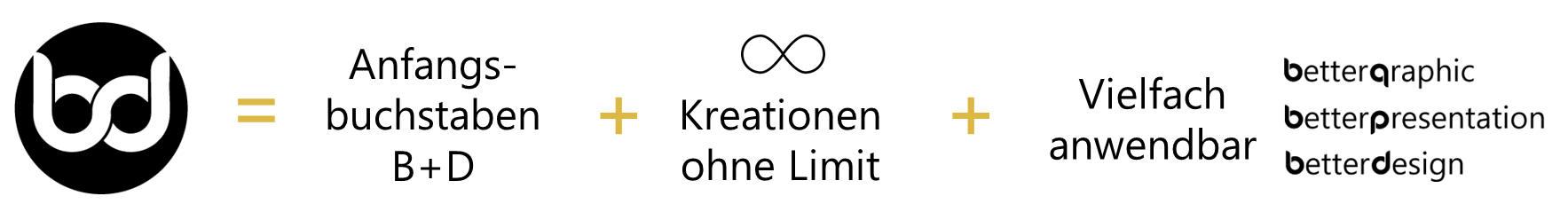 Logodesign - Bitterdesign